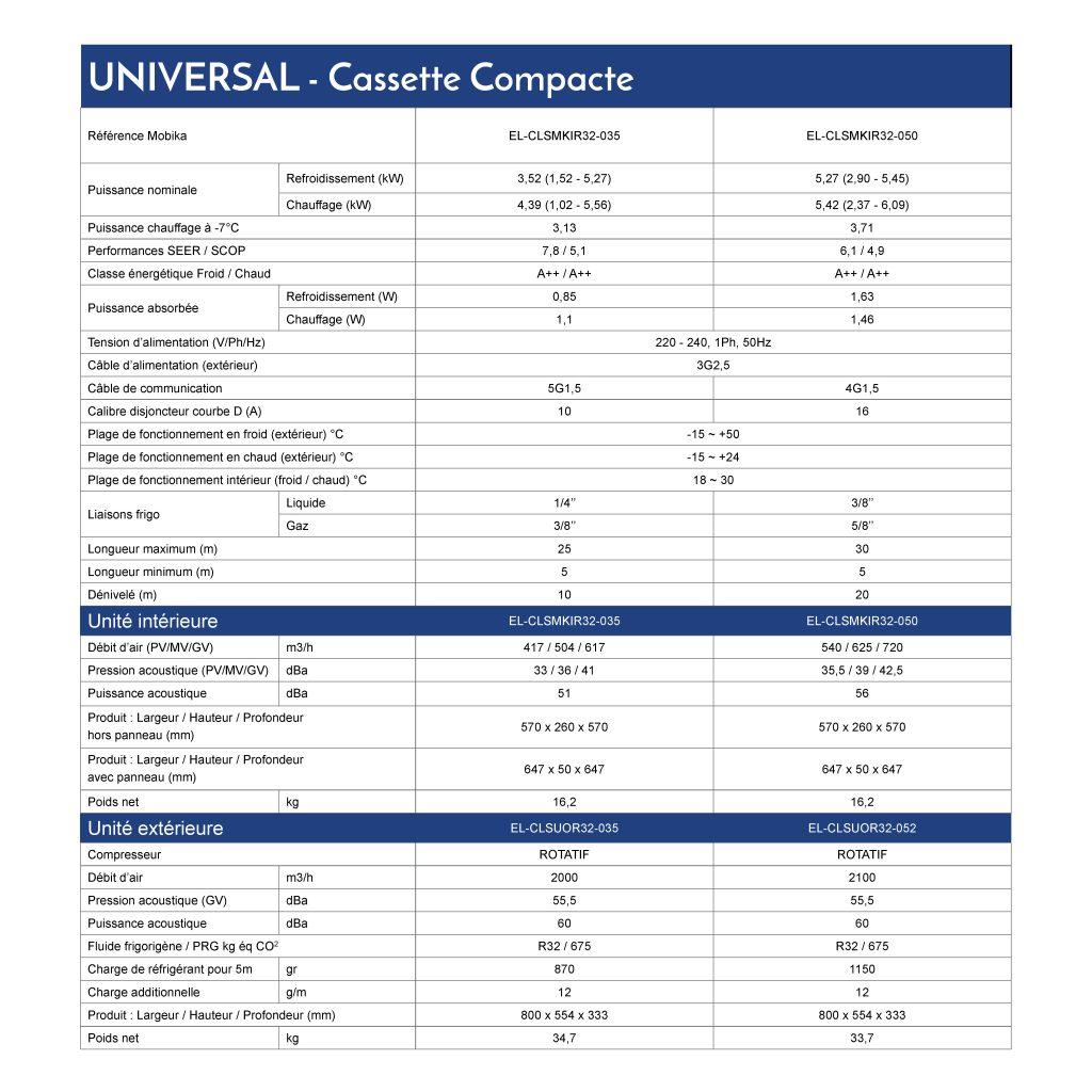Caractéristiques techniques gamme UNIVERSAL cassette compacte